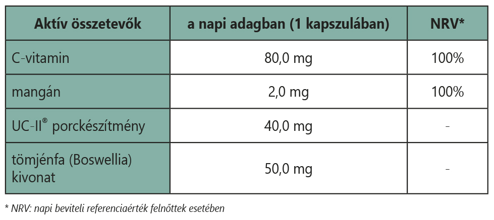 A Sager Pharma Kft. 1999 óta forgalmaz gyógyszereket ...